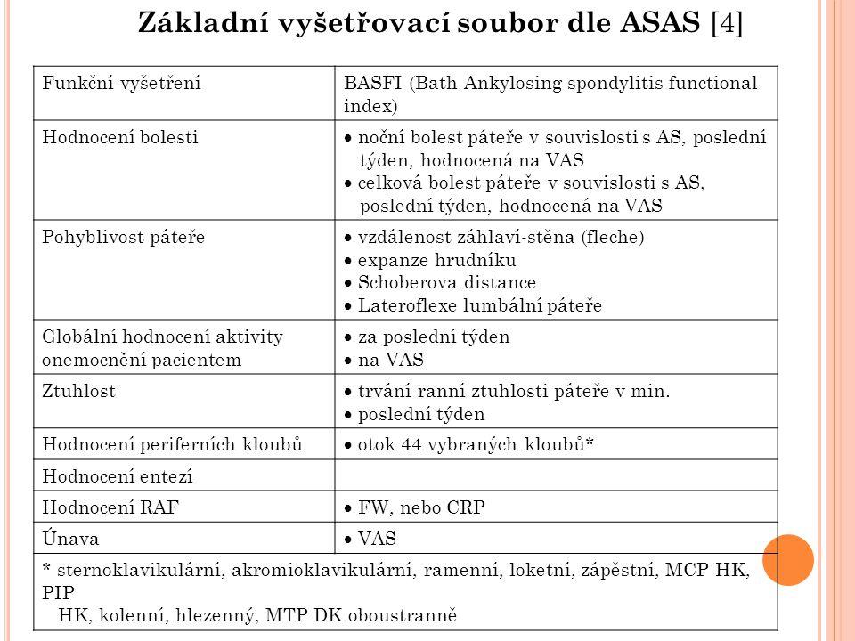 Základní vyšetřovací soubor dle ASAS [4]